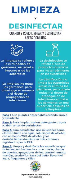 cleaning guidance- spanish